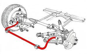 mobile car repairs dinmore